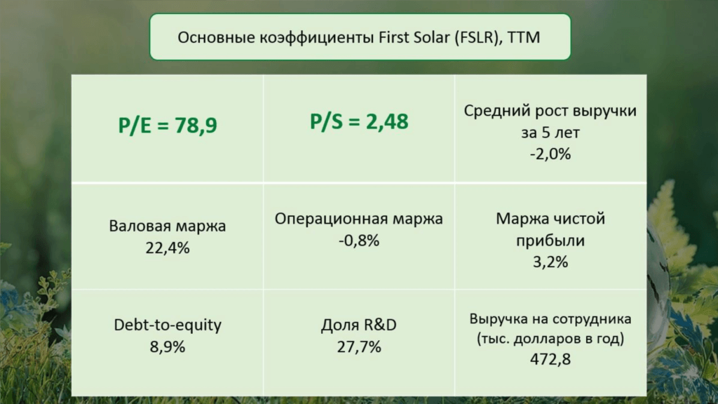 osnovnye kojefficienty first solar 1024x576